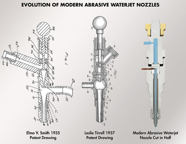776px Evolution of the Abrasive Waterjet Nozzle Two Types of Waterjets :  Pure Waterjet vs Abrasive Waterjets